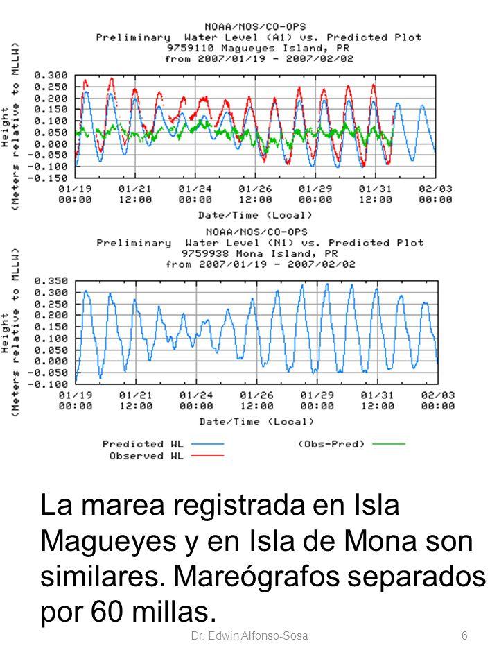 La marea registrada en Isla Magueyes y en Isla de Mona son similares