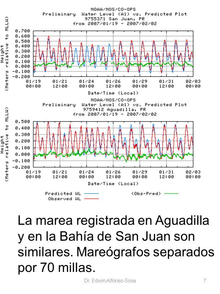 La marea registrada en Aguadilla y en la Bahía de San Juan son similares. Mareógrafos separados por 70 millas.