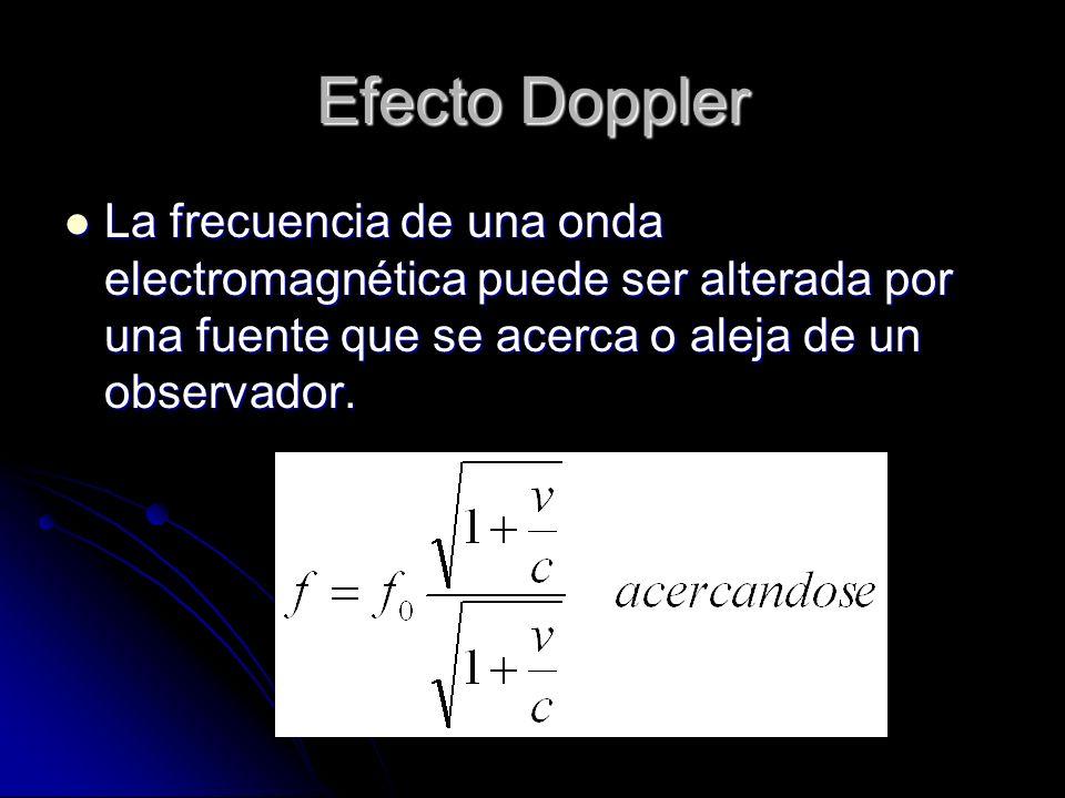 Efecto Doppler La frecuencia de una onda electromagnética puede ser alterada por una fuente que se acerca o aleja de un observador.