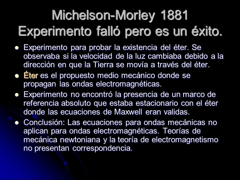 Michelson-Morley 1881 Experimento falló pero es un éxito.