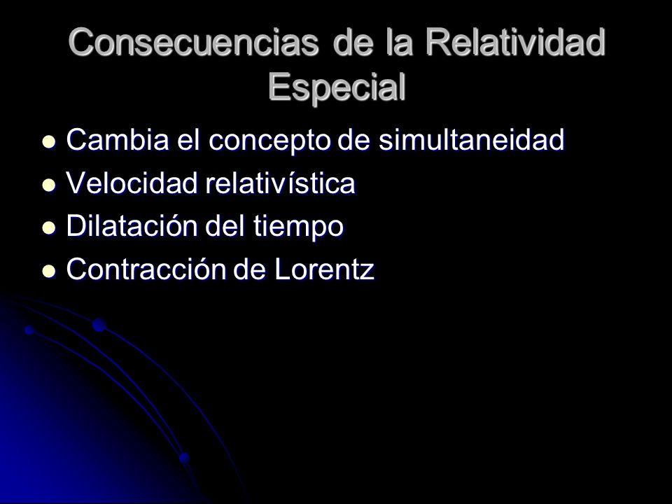 Consecuencias de la Relatividad Especial