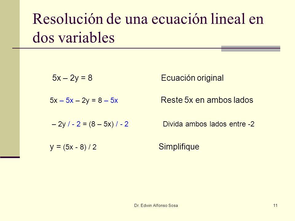 Resolución de una ecuación lineal en dos variables