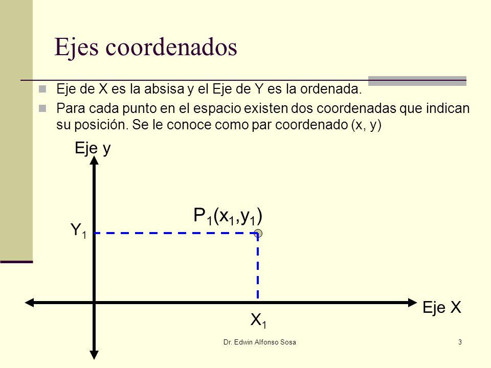 Ejes coordenados P1(x1,y1) Eje y Y1 Eje X X1
