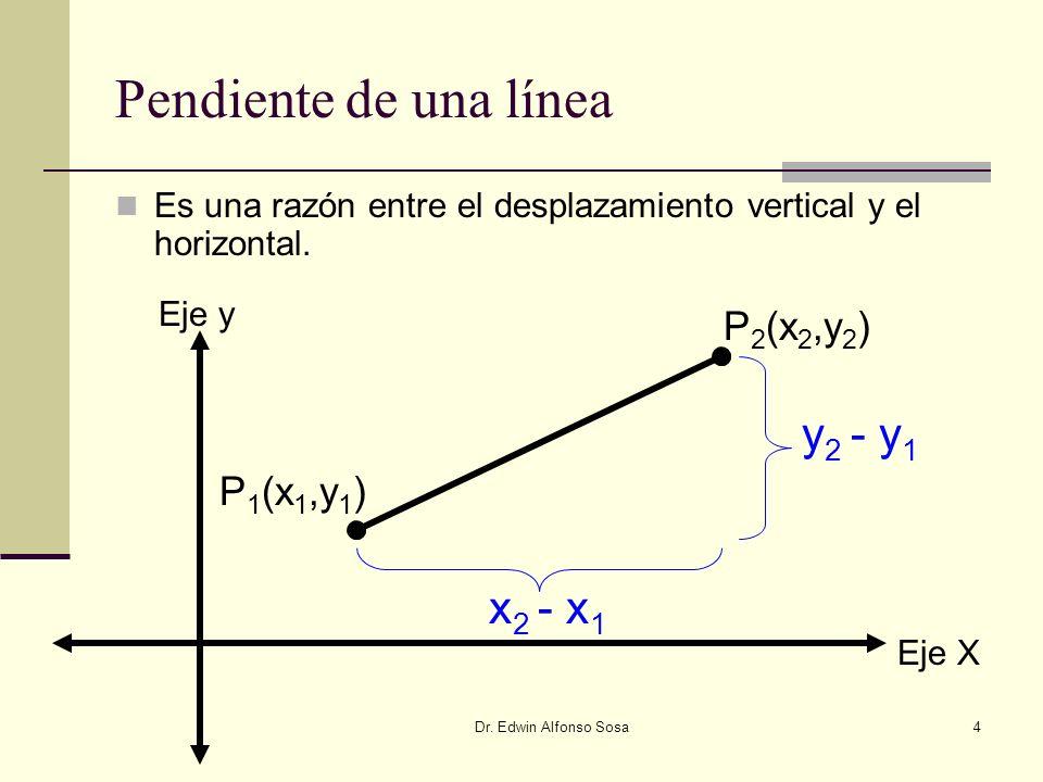Pendiente de una línea y2 - y1 x2 - x1 P2(x2,y2) P1(x1,y1)