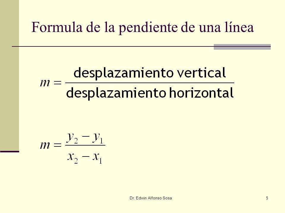 Formula de la pendiente de una línea