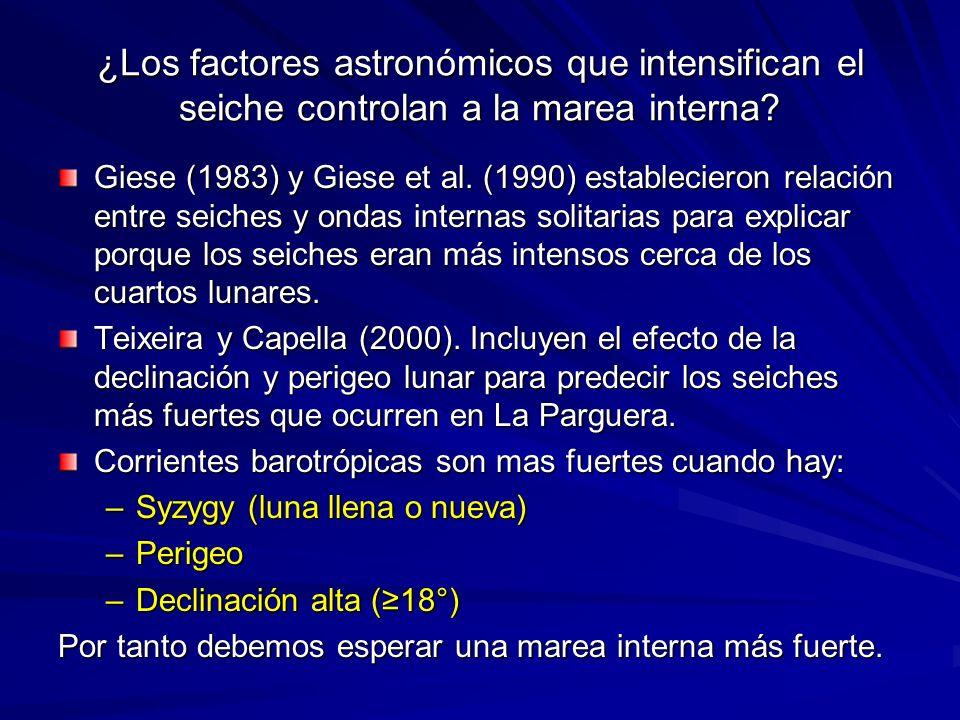 ¿Los factores astronómicos que intensifican el seiche controlan a la marea interna