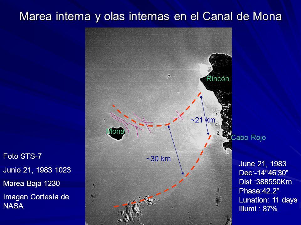 Marea interna y olas internas en el Canal de Mona