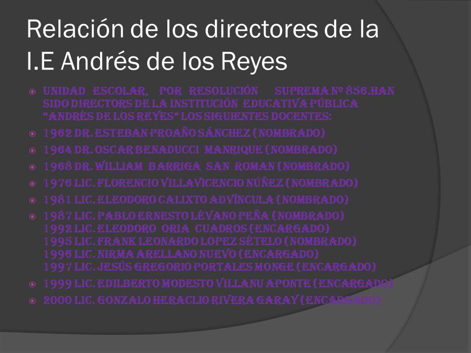 Relación de los directores de la I.E Andrés de los Reyes