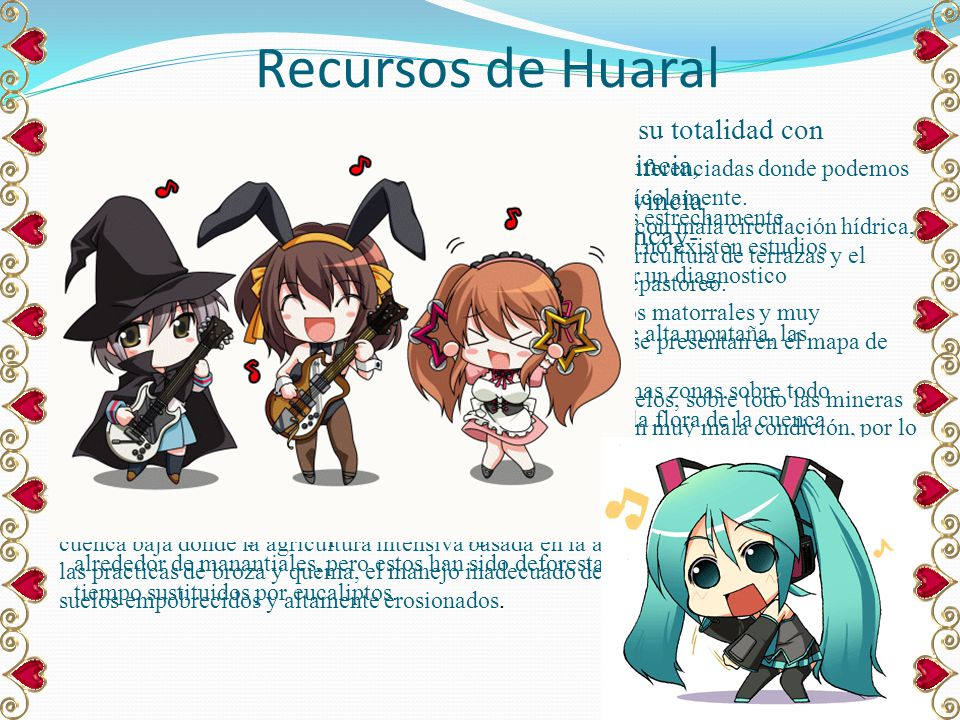 Recursos de Huaral