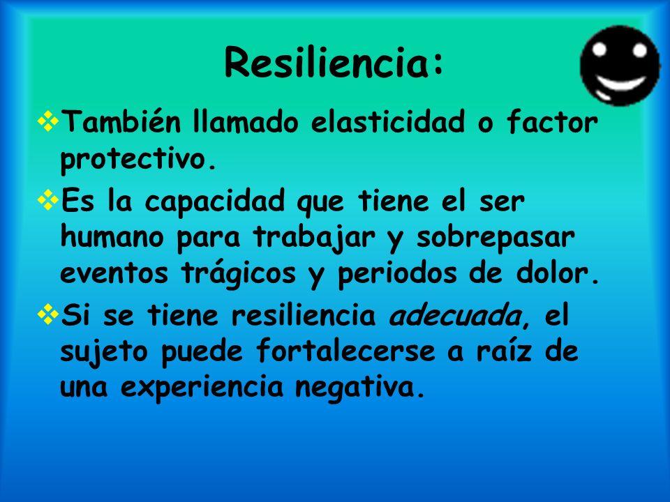Resiliencia: También llamado elasticidad o factor protectivo.