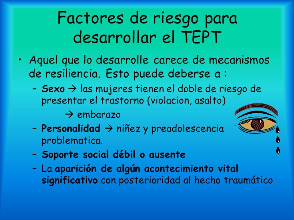 Factores de riesgo para desarrollar el TEPT