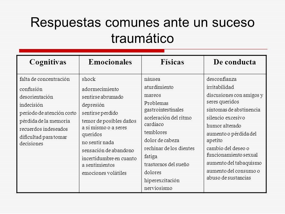 Respuestas comunes ante un suceso traumático