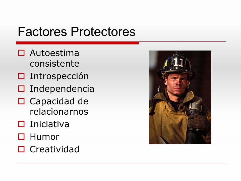 Factores Protectores Autoestima consistente Introspección