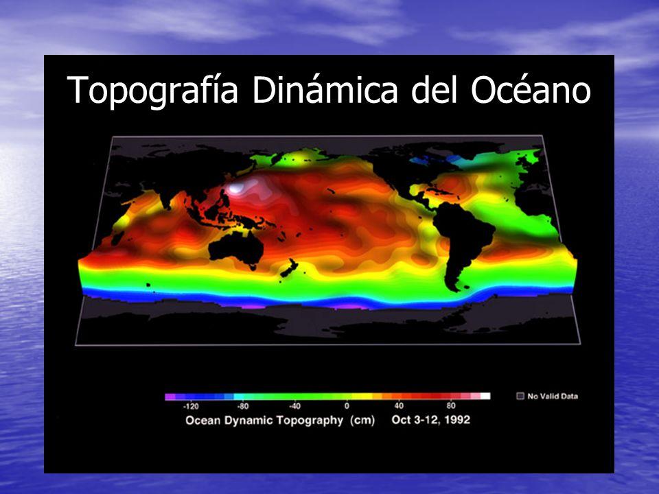 Topografía Dinámica del Océano