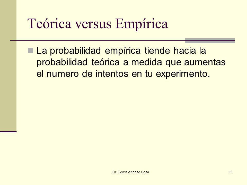 Teórica versus Empírica