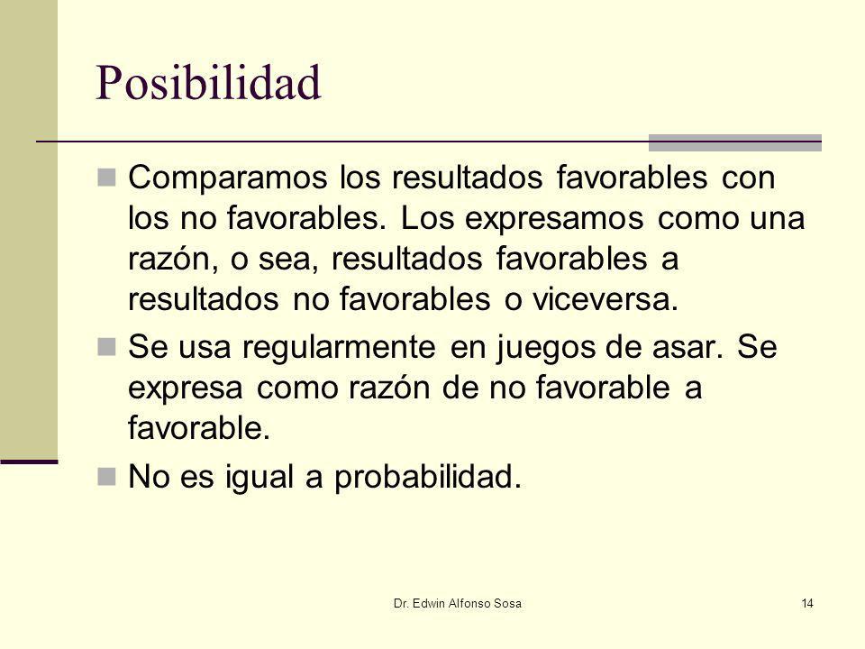 Posibilidad