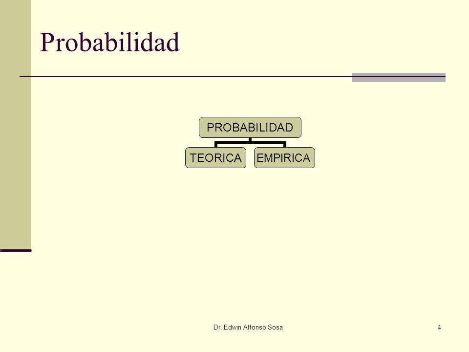 Probabilidad Dr. Edwin Alfonso Sosa