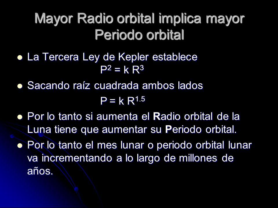 Mayor Radio orbital implica mayor Periodo orbital