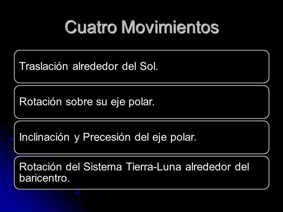 Cuatro Movimientos Traslación alrededor del Sol.