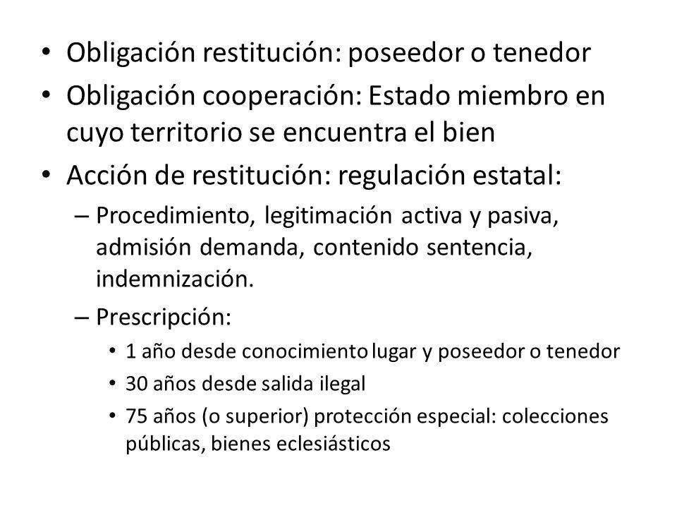 Obligación restitución: poseedor o tenedor
