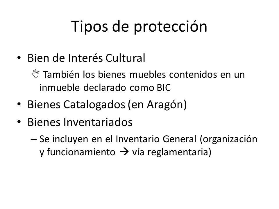 Tipos de protección Bien de Interés Cultural