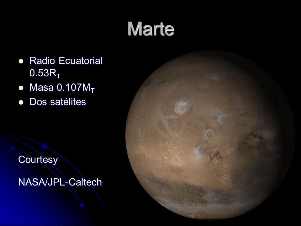 Marte Radio Ecuatorial 0.53RT Masa 0.107MT Dos satélites Courtesy