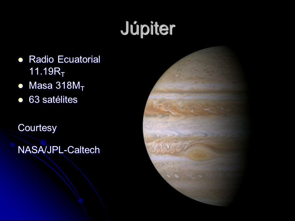 Júpiter Radio Ecuatorial 11.19RT Masa 318MT 63 satélites Courtesy