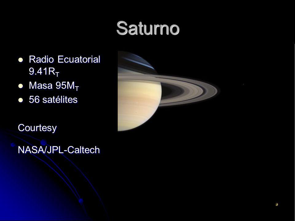 Saturno Radio Ecuatorial 9.41RT Masa 95MT 56 satélites Courtesy