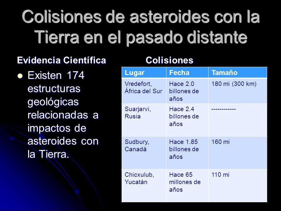 Colisiones de asteroides con la Tierra en el pasado distante
