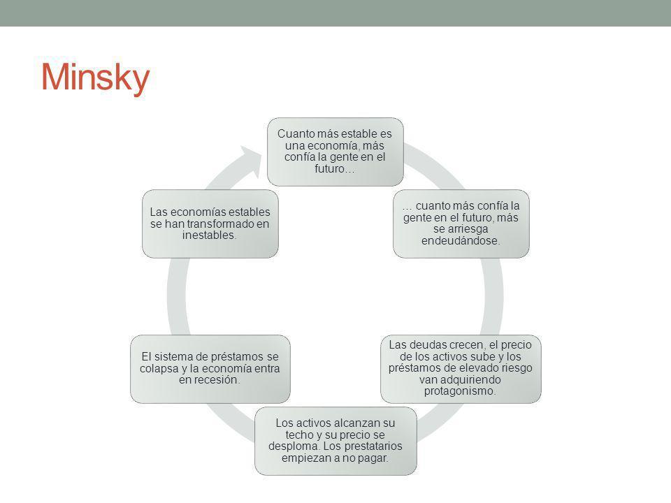 Minsky Cuanto más estable es una economía, más confía la gente en el futuro…