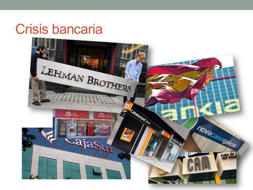 Crisis bancaria