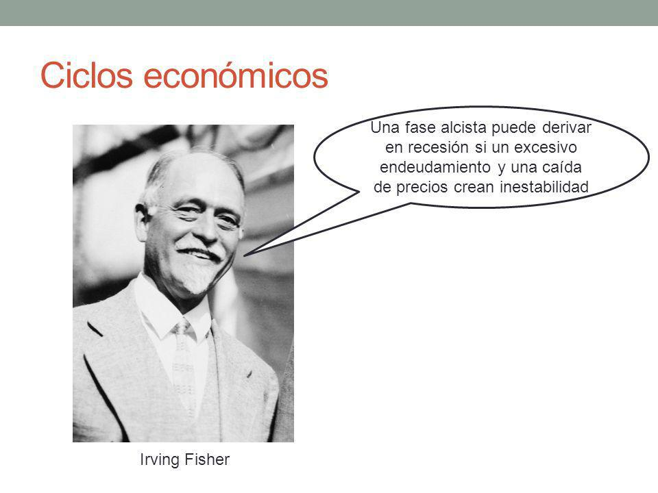 Ciclos económicos Una fase alcista puede derivar en recesión si un excesivo endeudamiento y una caída de precios crean inestabilidad.