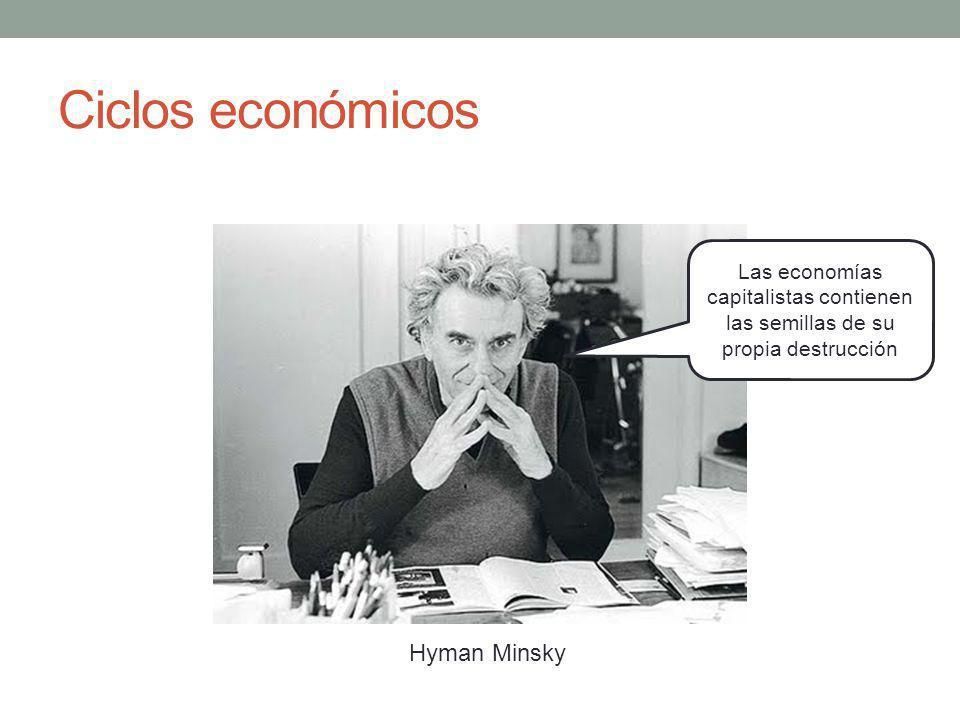 Ciclos económicos Hyman Minsky
