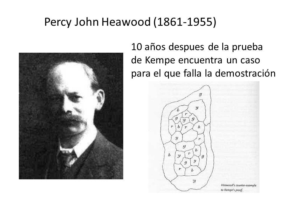 Percy John Heawood (1861-1955) 10 años despues de la prueba de Kempe encuentra un caso para el que falla la demostración.