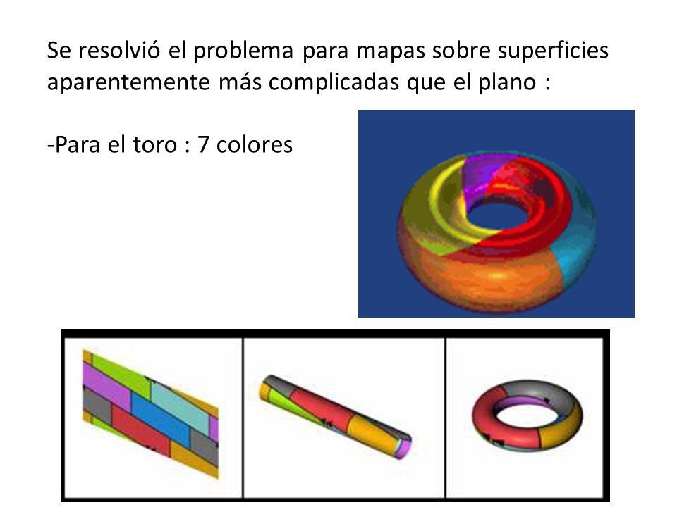 Se resolvió el problema para mapas sobre superficies