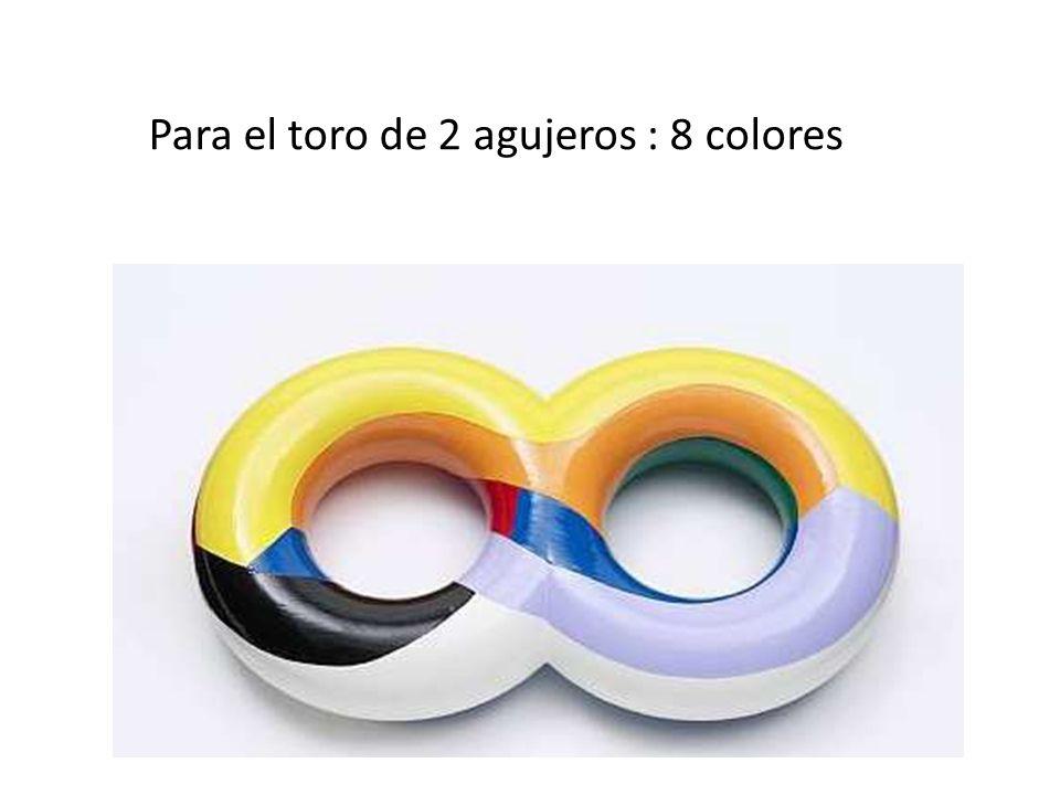 Para el toro de 2 agujeros : 8 colores