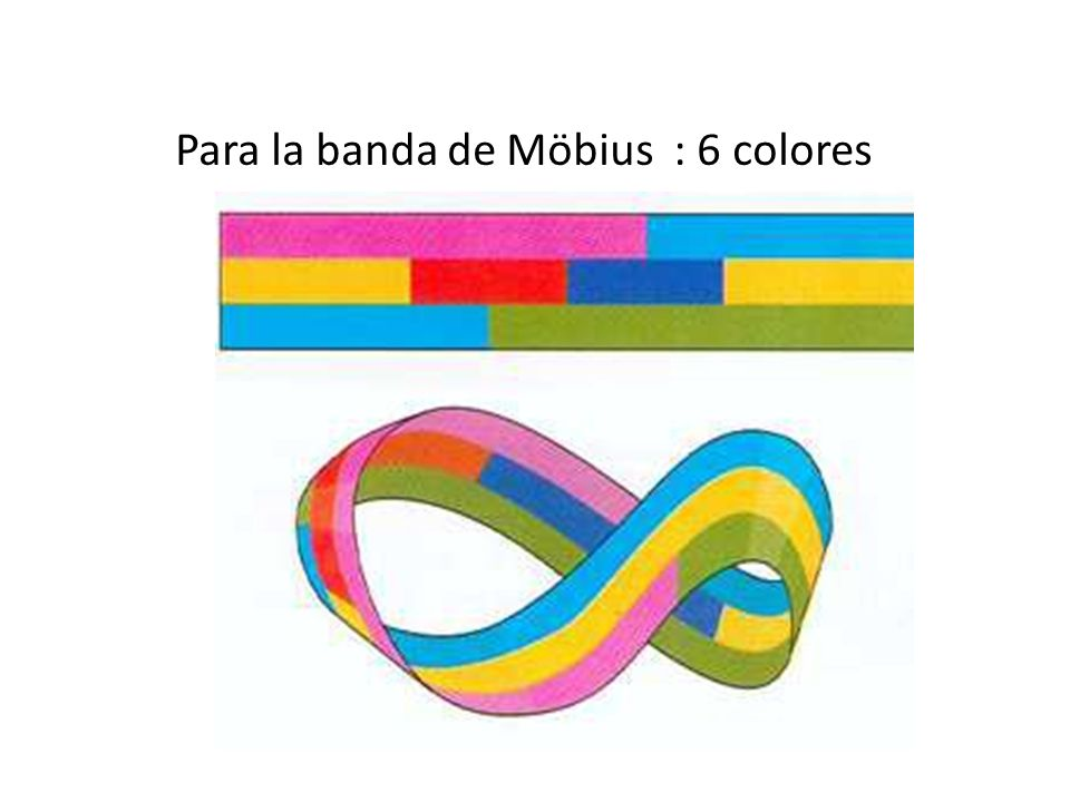 Para la banda de Möbius : 6 colores