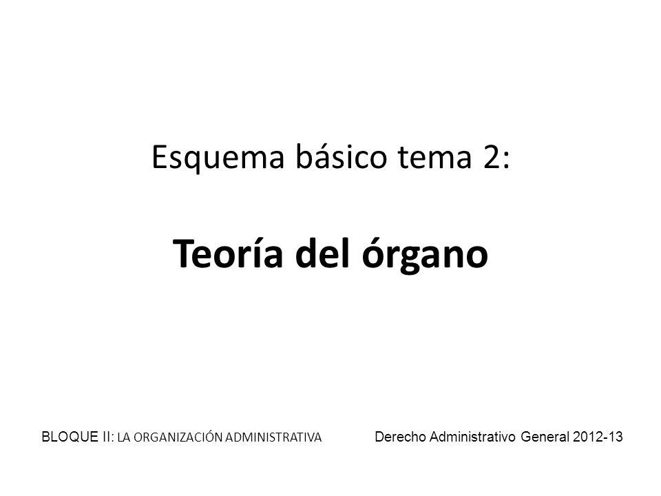 Esquema básico tema 2: Teoría del órgano