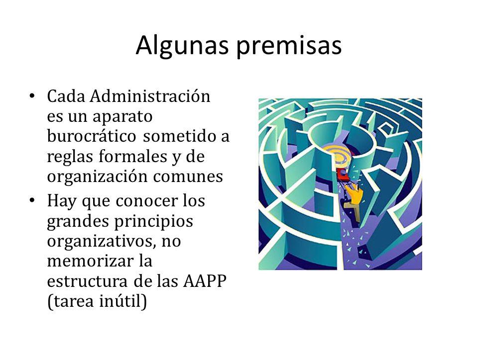 Algunas premisas Cada Administración es un aparato burocrático sometido a reglas formales y de organización comunes.