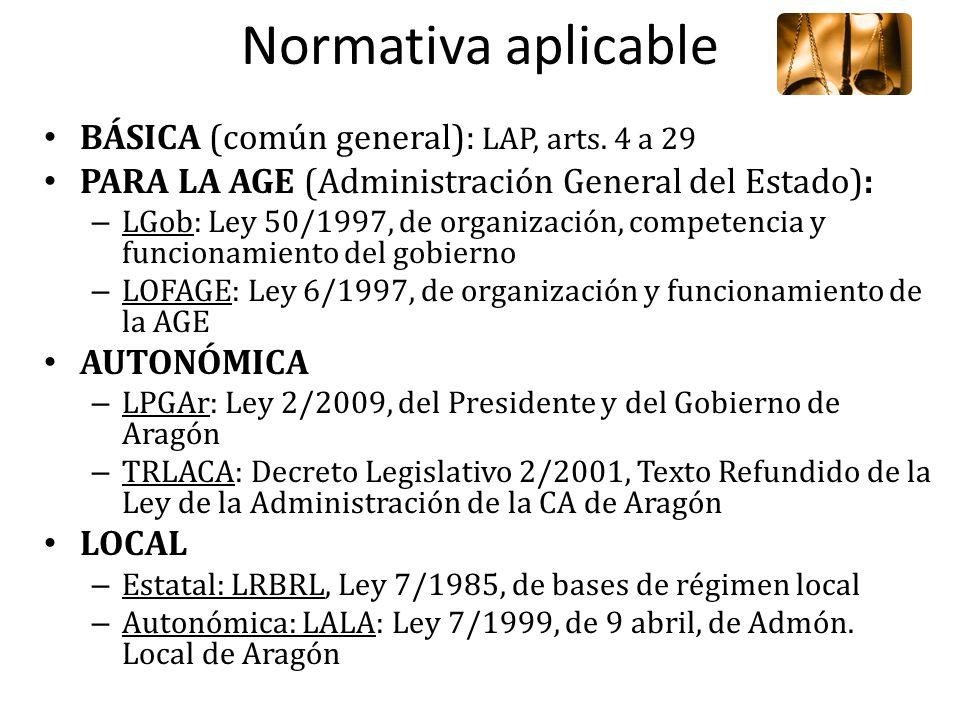 Normativa aplicable BÁSICA (común general): LAP, arts. 4 a 29