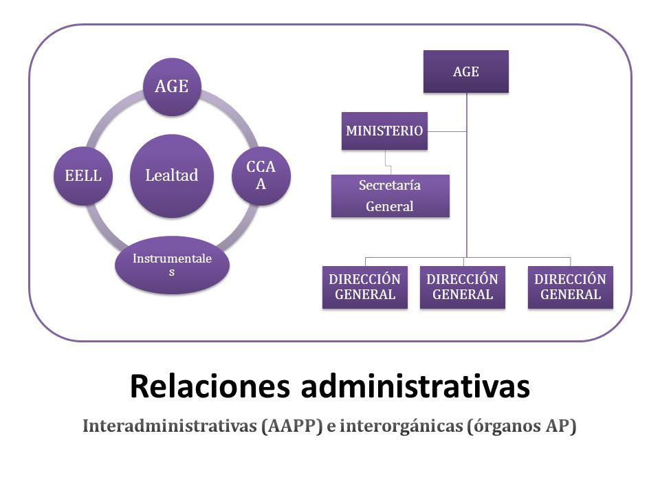 Relaciones administrativas