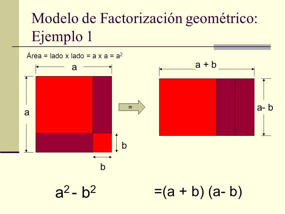 Modelo de Factorización geométrico: Ejemplo 1