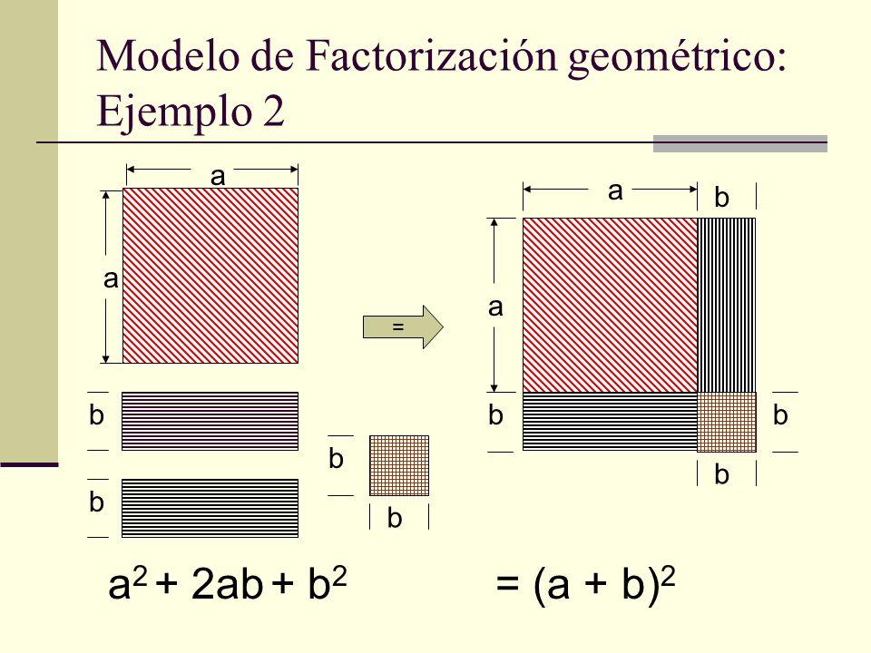 Modelo de Factorización geométrico: Ejemplo 2