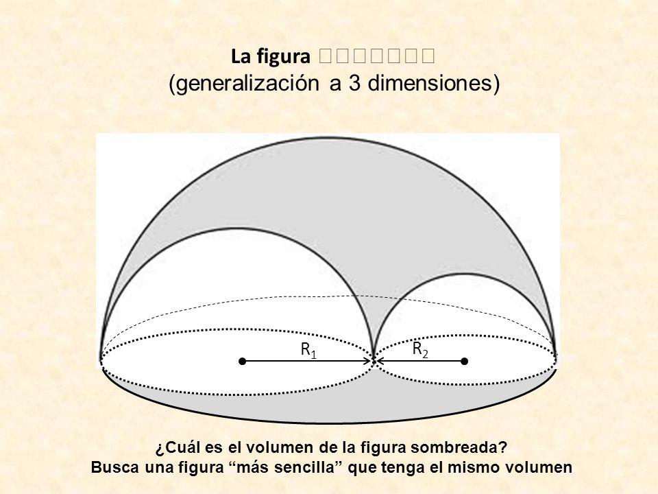 (generalización a 3 dimensiones)
