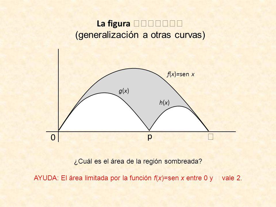 (generalización a otras curvas)