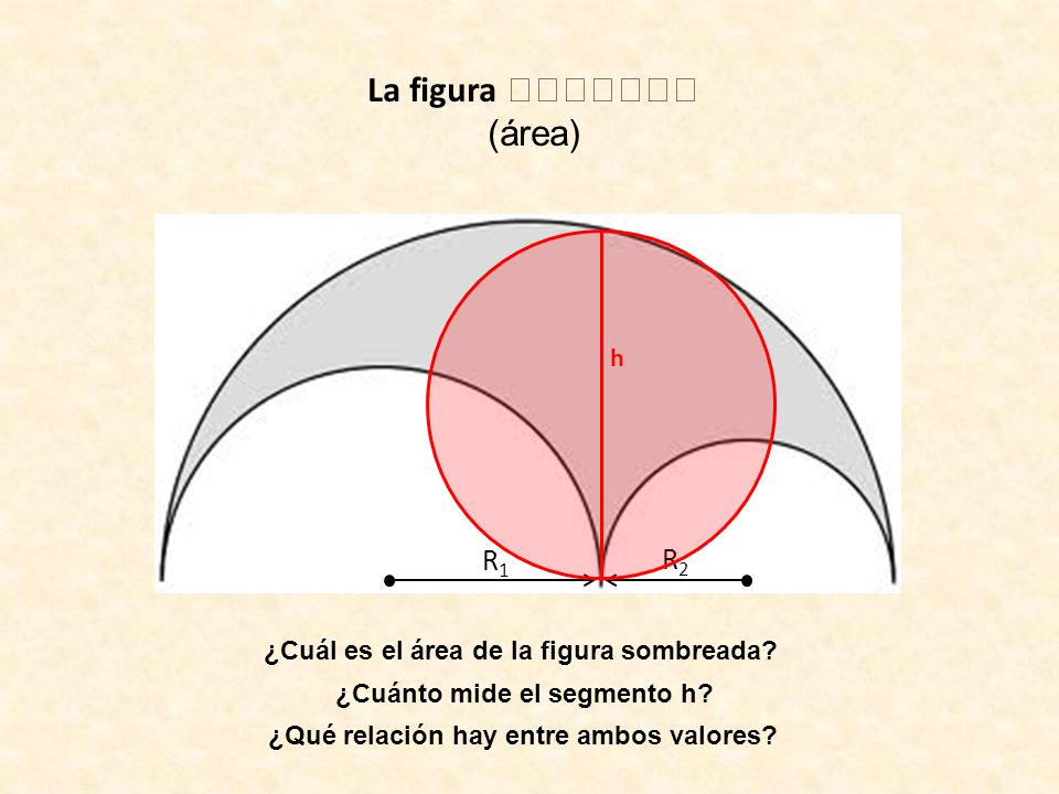 La figura  (área) R1 R2 h