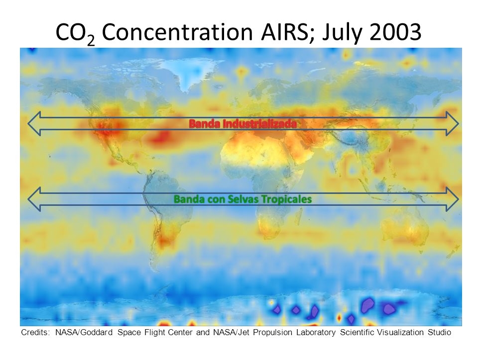 CO2 Concentration AIRS; July 2003