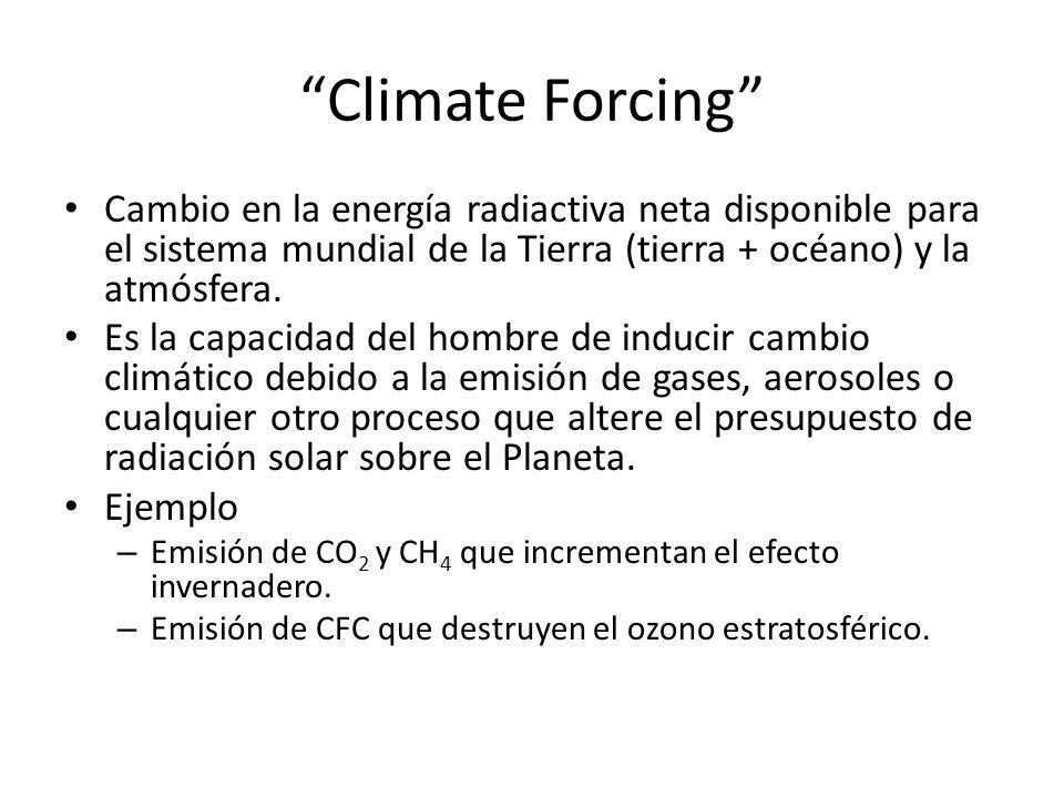 Climate Forcing Cambio en la energía radiactiva neta disponible para el sistema mundial de la Tierra (tierra + océano) y la atmósfera.