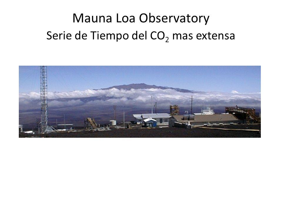 Mauna Loa Observatory Serie de Tiempo del CO2 mas extensa