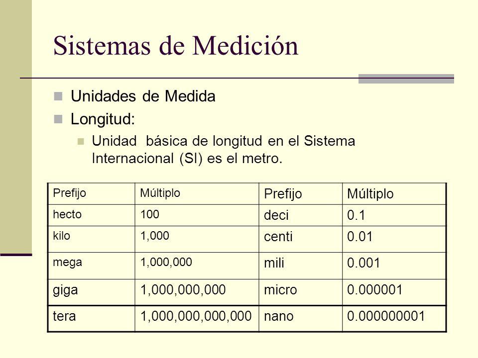 Sistemas de Medición Unidades de Medida Longitud:
